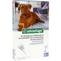 ADVANTAGE 400 HUND PIPETTE